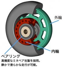特許構造のタイヤ